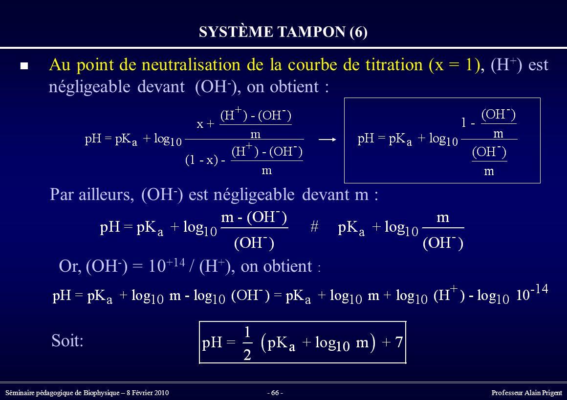 Séminaire pédagogique de Biophysique – 8 Février 2010- 66 - Professeur Alain Prigent SYSTÈME TAMPON (6) Au point de neutralisation de la courbe de titration (x = 1), (H + ) est négligeable devant (OH - ), on obtient : Par ailleurs, (OH - ) est négligeable devant m : Soit: Or, (OH - ) = 10 +14 / (H + ), on obtient :