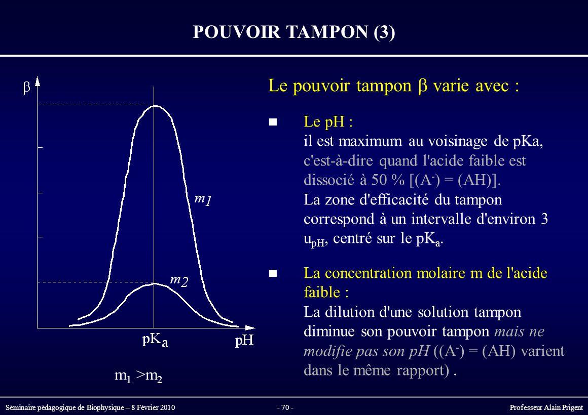 Séminaire pédagogique de Biophysique – 8 Février 2010- 70 - Professeur Alain Prigent Le pouvoir tampon  varie avec : Le pH : il est maximum au voisinage de pKa, c est-à-dire quand l acide faible est dissocié à 50 % [(A - ) = (AH)].