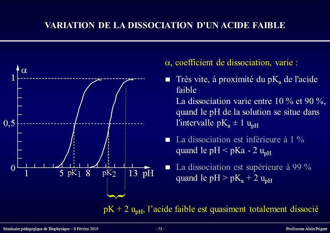 Séminaire pédagogique de Biophysique – 8 Février 2010- 71 - Professeur Alain Prigent , coefficient de dissociation, varie : Très vite, à proximité du pK a de l acide faible La dissociation varie entre 10 % et 90 %, quand le pH de la solution se situe dans l intervalle pK a ± 1 u pH La dissociation est inférieure à 1 % quand le pH < pKa - 2 u pH La dissociation est supérieure à 99 % quand le pH > pK a + 2 u pH VARIATION DE LA DISSOCIATION D UN ACIDE FAIBLE } pK + 2 u pH, l'acide faible est quasiment totalement dissocié