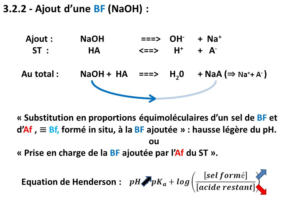 Ajout :NaOH ===> OH - + Na + ST : HA H + + A - Au total :NaOH + HA===> H 2 0 + NaA ( ⇒ Na + + A - ) 3.2.2 - Ajout d'une BF (NaOH) : « Substitution en