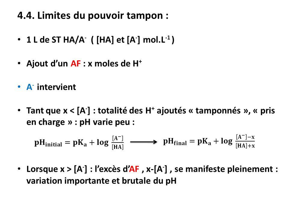 4.4. Limites du pouvoir tampon : 1 L de ST HA/A - ( [HA] et [A - ] mol.L -1 ) Ajout d'un AF : x moles de H + A - intervient Tant que x < [A - ] : tota