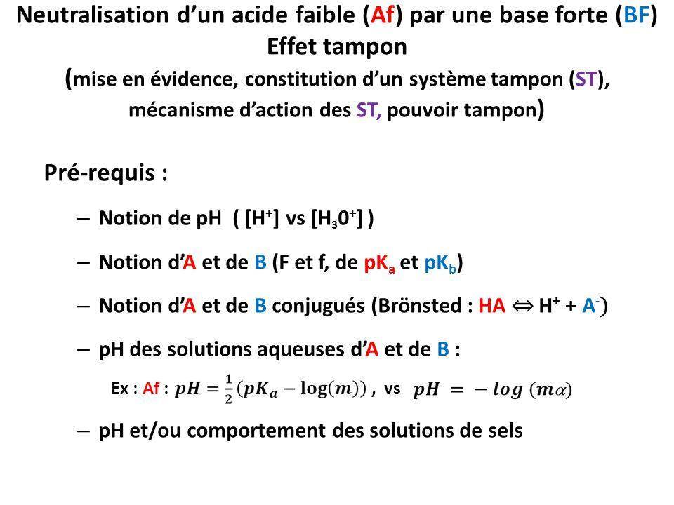 Neutralisation d'un acide faible (Af) par une base forte (BF) Effet tampon ( mise en évidence, constitution d'un système tampon (ST), mécanisme d'acti