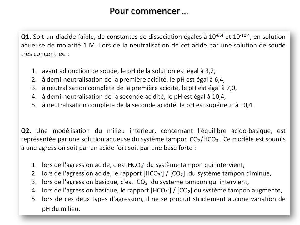 4.Efficacité des ST (aspect quantitatif des ST) 4.1.