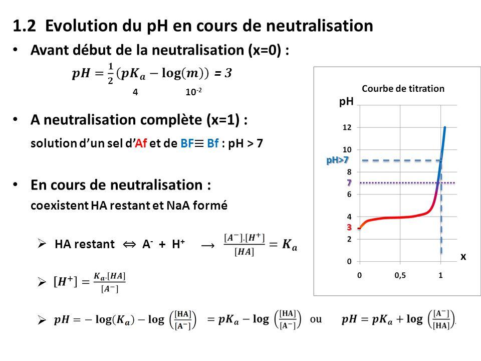 Expression de [A - ] et [HA] en fonction de m et de x : – Dissociation de l'Af restant négligeable – [A - ] ≈ concentration en sel formé = mx – [HA] ≈ concentration en acide restant = m(1-x) il vient : Deux constatations importantes : 1.A demi-neutralisation (x = 0,5) : Méthode de mesure précise et facile du pKa Utilisation de plutôt que pKa=4