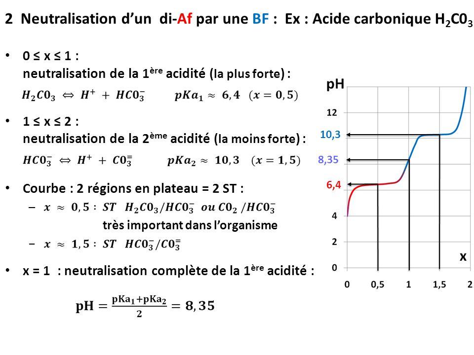 0 ≤ x ≤ 1 : neutralisation de la 1 ère acidité ( la plus forte ) : 1 ≤ x ≤ 2 : neutralisation de la 2 ème acidité ( la moins forte ) : Courbe : 2 régi