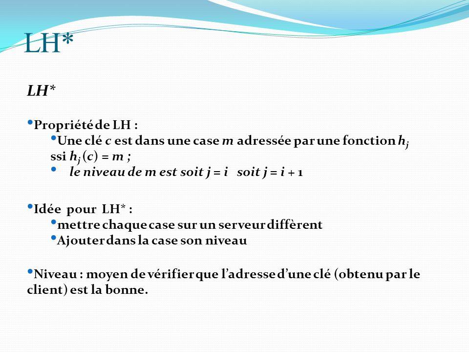 LH* Propriété de LH : Une clé c est dans une case m adressée par une fonction h j ssi h j (c) = m ; le niveau de m est soit j = i soit j = i + 1 Idée