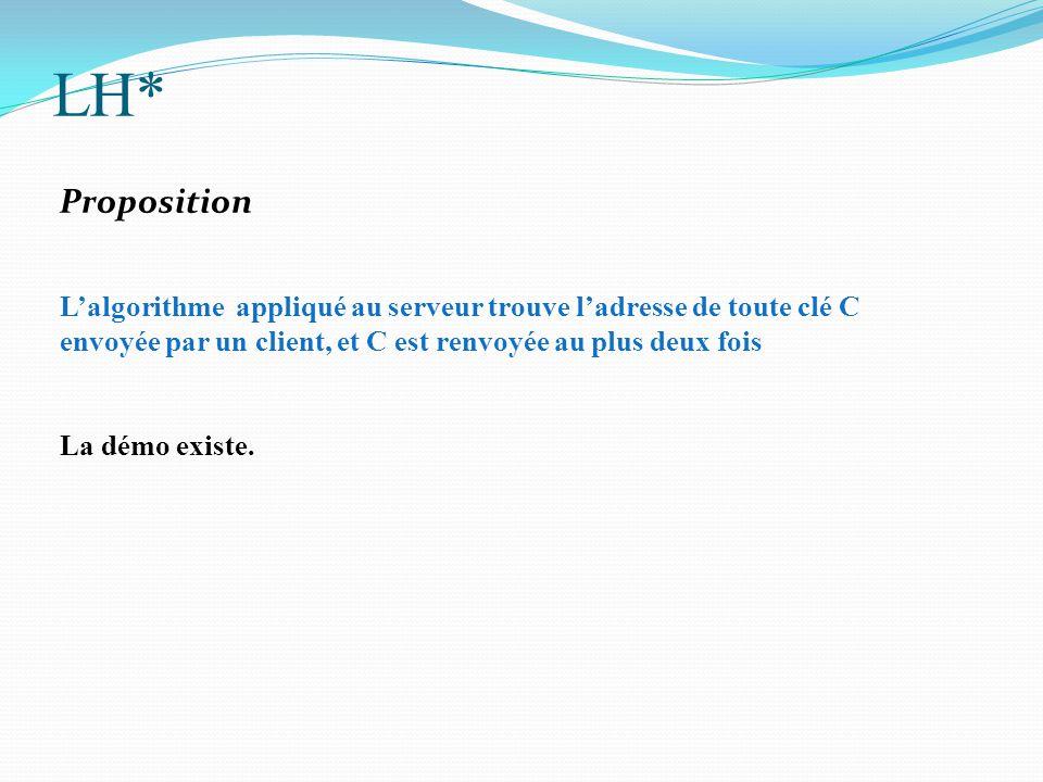 LH* Proposition L'algorithme appliqué au serveur trouve l'adresse de toute clé C envoyée par un client, et C est renvoyée au plus deux fois La démo ex