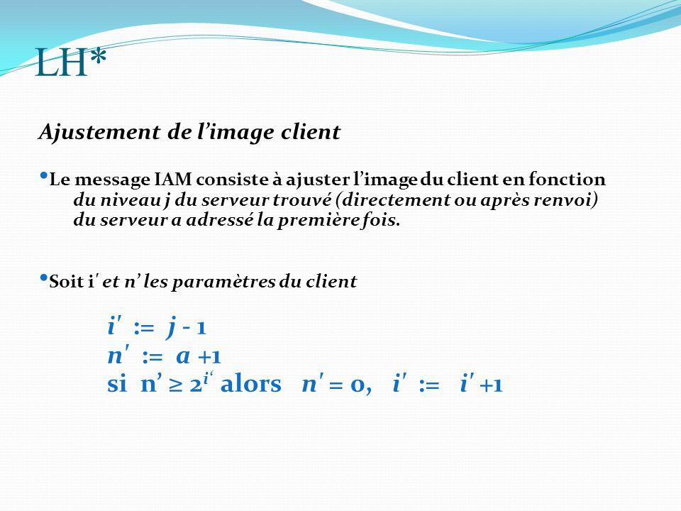 LH* Ajustement de l'image client Le message IAM consiste à ajuster l'image du client en fonction du niveau j du serveur trouvé (directement ou après r