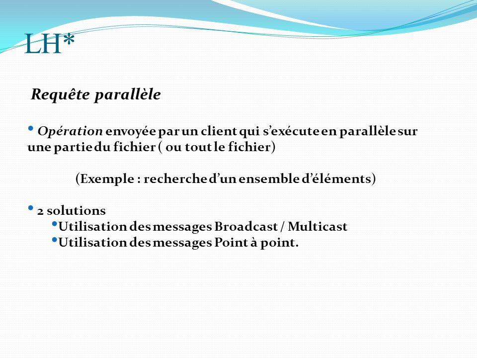 LH* Requête parallèle Opération envoyée par un client qui s'exécute en parallèle sur une partie du fichier ( ou tout le fichier) (Exemple : recherche