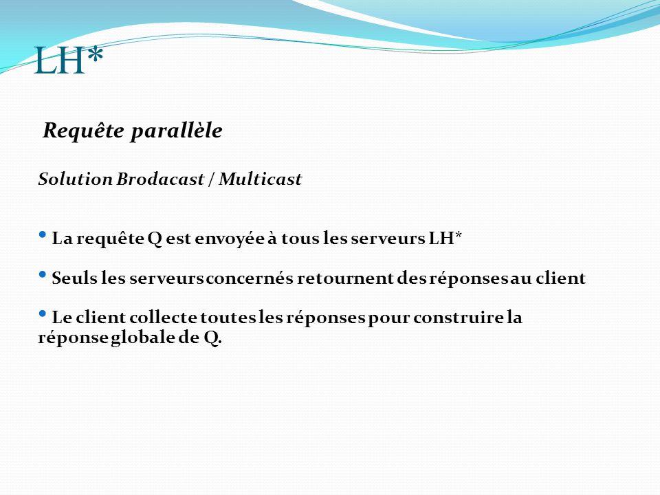 LH* Requête parallèle Solution Brodacast / Multicast La requête Q est envoyée à tous les serveurs LH* Seuls les serveurs concernés retournent des répo