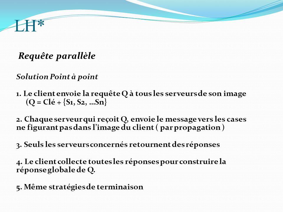 LH* Requête parallèle Solution Point à point 1. Le client envoie la requête Q à tous les serveurs de son image (Q = Clé + {S1, S2, …Sn} 2. Chaque serv