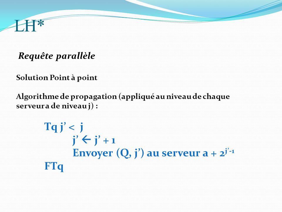 LH* Requête parallèle Solution Point à point Algorithme de propagation (appliqué au niveau de chaque serveur a de niveau j) : Tq j' < j j'  j' + 1 En
