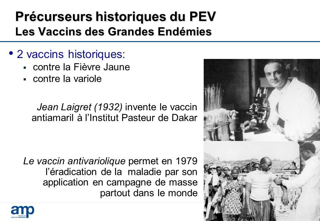Jean Laigret (1932) invente le vaccin antiamaril à l'Institut Pasteur de Dakar Précurseurs historiques du PEV Les Vaccins des Grandes Endémies Le vaccin antivariolique permet en 1979 l'éradication de la maladie par son application en campagne de masse partout dans le monde 2 vaccins historiques:  contre la Fièvre Jaune  contre la variole