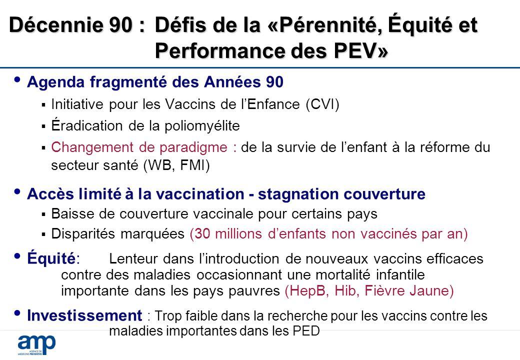 Décennie 90 :Défis de la «Pérennité, Équité et Performance des PEV» Agenda fragmenté des Années 90  Initiative pour les Vaccins de l'Enfance (CVI)  Éradication de la poliomyélite  Changement de paradigme : de la survie de l'enfant à la réforme du secteur santé (WB, FMI) Accès limité à la vaccination - stagnation couverture  Baisse de couverture vaccinale pour certains pays  Disparités marquées (30 millions d'enfants non vaccinés par an) Équité: Lenteur dans l'introduction de nouveaux vaccins efficaces contre des maladies occasionnant une mortalité infantile importante dans les pays pauvres (HepB, Hib, Fièvre Jaune) Investissement : Trop faible dans la recherche pour les vaccins contre les maladies importantes dans les PED