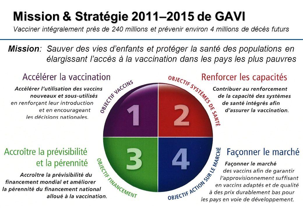 Mission & Stratégie 2011–2015 de GAVI Mission & Stratégie 2011–2015 de GAVI Vacciner intégralement près de 240 millions et prévenir environ 4 millions de décès futurs Mission:Sauver des vies d'enfants et protéger la santé des populations en élargissant l'accès à la vaccination dans les pays les plus pauvres