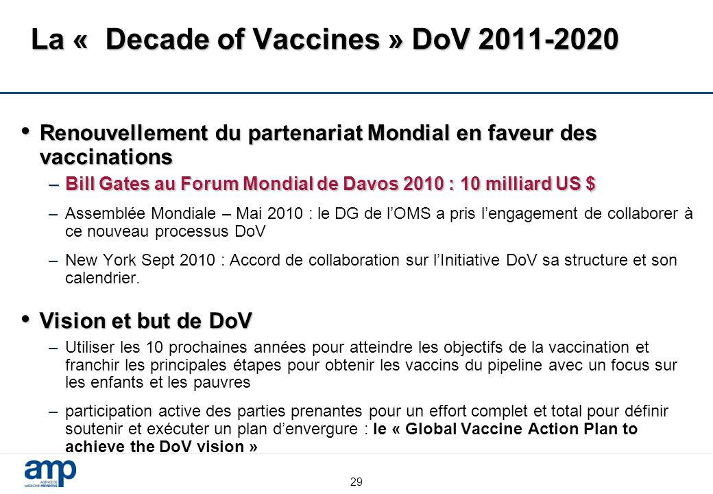29 La « Decade of Vaccines » DoV 2011-2020 Renouvellement du partenariat Mondial en faveur des vaccinations Renouvellement du partenariat Mondial en faveur des vaccinations –Bill Gates au Forum Mondial de Davos 2010 : 10 milliard US $ –Assemblée Mondiale – Mai 2010 : le DG de l'OMS a pris l'engagement de collaborer à ce nouveau processus DoV –New York Sept 2010 : Accord de collaboration sur l'Initiative DoV sa structure et son calendrier.