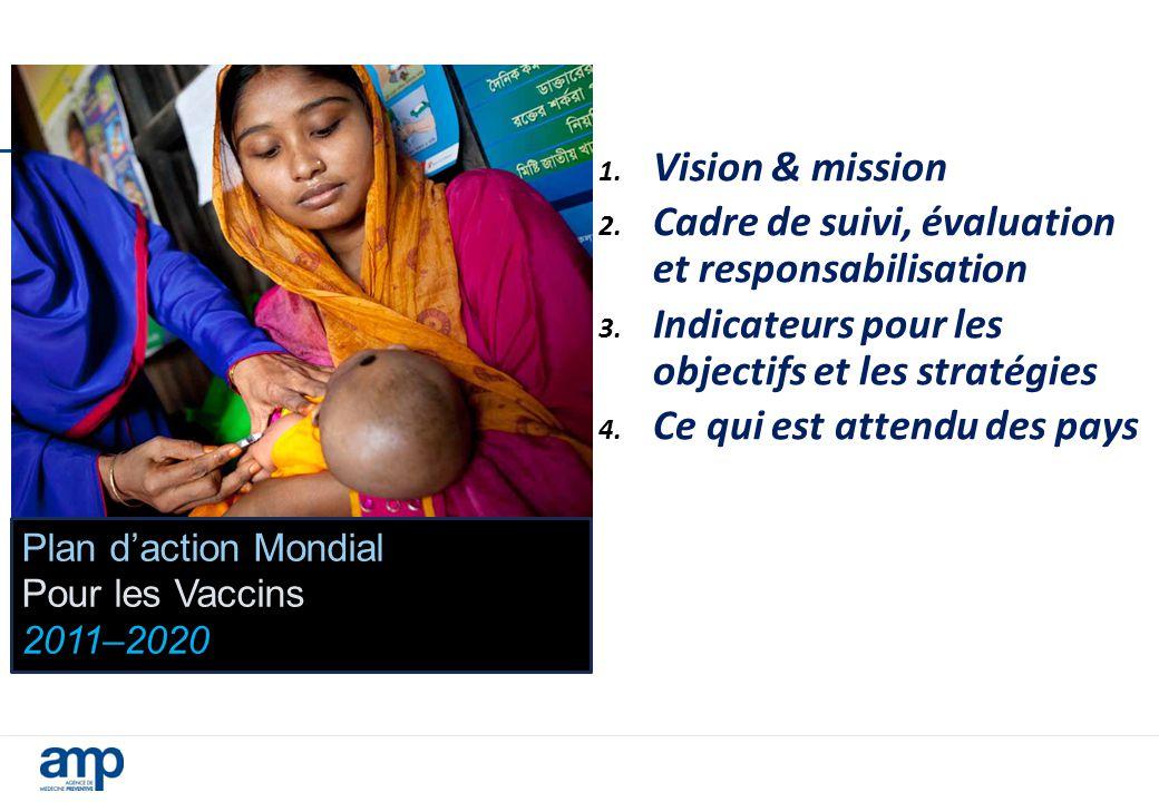 Plan 1. Vision & mission 2. Cadre de suivi, évaluation et responsabilisation 3. Indicateurs pour les objectifs et les stratégies 4. Ce qui est attendu