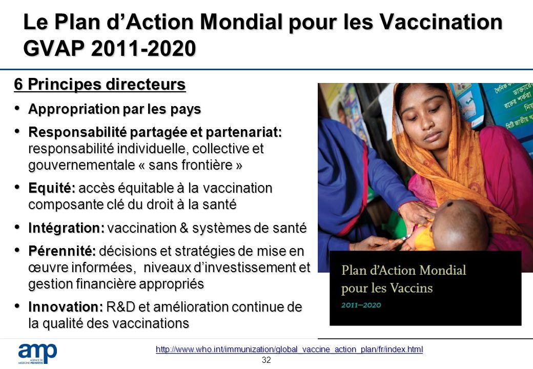 32 Le Plan d'Action Mondial pour les Vaccination GVAP 2011-2020 6 Principes directeurs Appropriation par les pays Appropriation par les pays Responsabilité partagée et partenariat: responsabilité individuelle, collective et gouvernementale « sans frontière » Responsabilité partagée et partenariat: responsabilité individuelle, collective et gouvernementale « sans frontière » Equité: accès équitable à la vaccination composante clé du droit à la santé Equité: accès équitable à la vaccination composante clé du droit à la santé Intégration: vaccination & systèmes de santé Intégration: vaccination & systèmes de santé Pérennité: décisions et stratégies de mise en œuvre informées, niveaux d'investissement et gestion financière appropriés Pérennité: décisions et stratégies de mise en œuvre informées, niveaux d'investissement et gestion financière appropriés Innovation: R&D et amélioration continue de la qualité des vaccinations Innovation: R&D et amélioration continue de la qualité des vaccinations http://www.who.int/immunization/global_vaccine_action_plan/fr/index.html