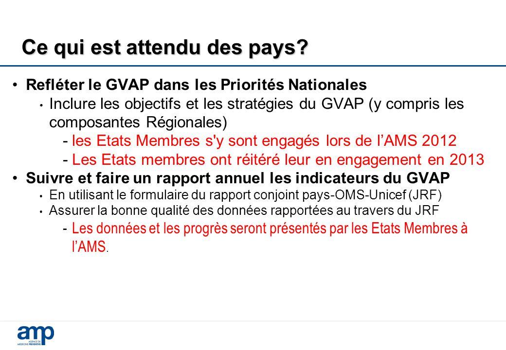 Ce qui est attendu des pays? Refléter le GVAP dans les Priorités Nationales Inclure les objectifs et les stratégies du GVAP (y compris les composantes
