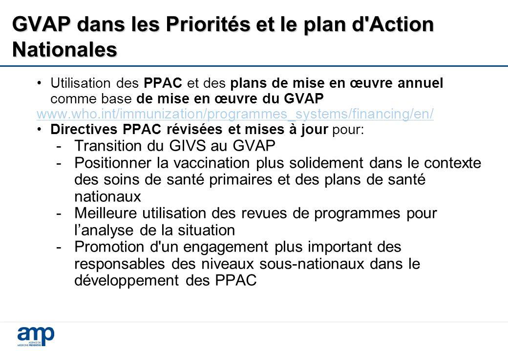 GVAP dans les Priorités et le plan d Action Nationales Utilisation des PPAC et des plans de mise en œuvre annuel comme base de mise en œuvre du GVAP www.who.int/immunization/programmes_systems/financing/en/ Directives PPAC révisées et mises à jour pour: -Transition du GIVS au GVAP -Positionner la vaccination plus solidement dans le contexte des soins de santé primaires et des plans de santé nationaux -Meilleure utilisation des revues de programmes pour l'analyse de la situation -Promotion d un engagement plus important des responsables des niveaux sous-nationaux dans le développement des PPAC