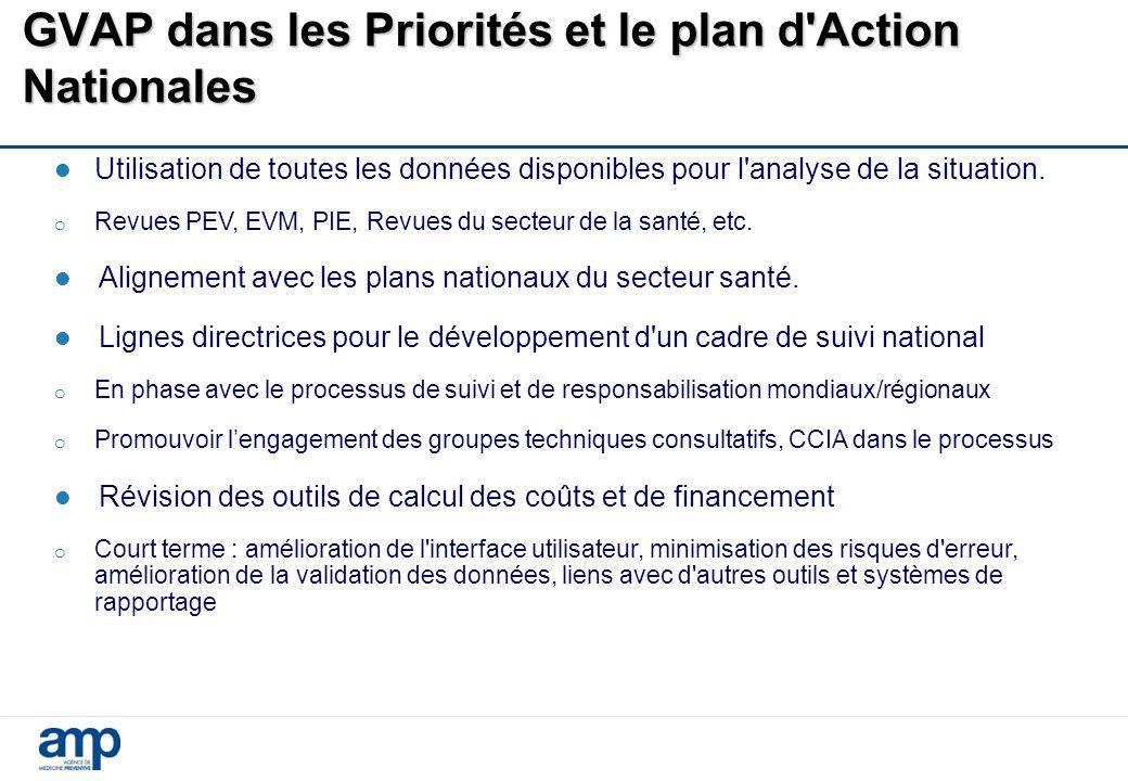 GVAP dans les Priorités et le plan d'Action Nationales Utilisation de toutes les données disponibles pour l'analyse de la situation. o Revues PEV, EVM
