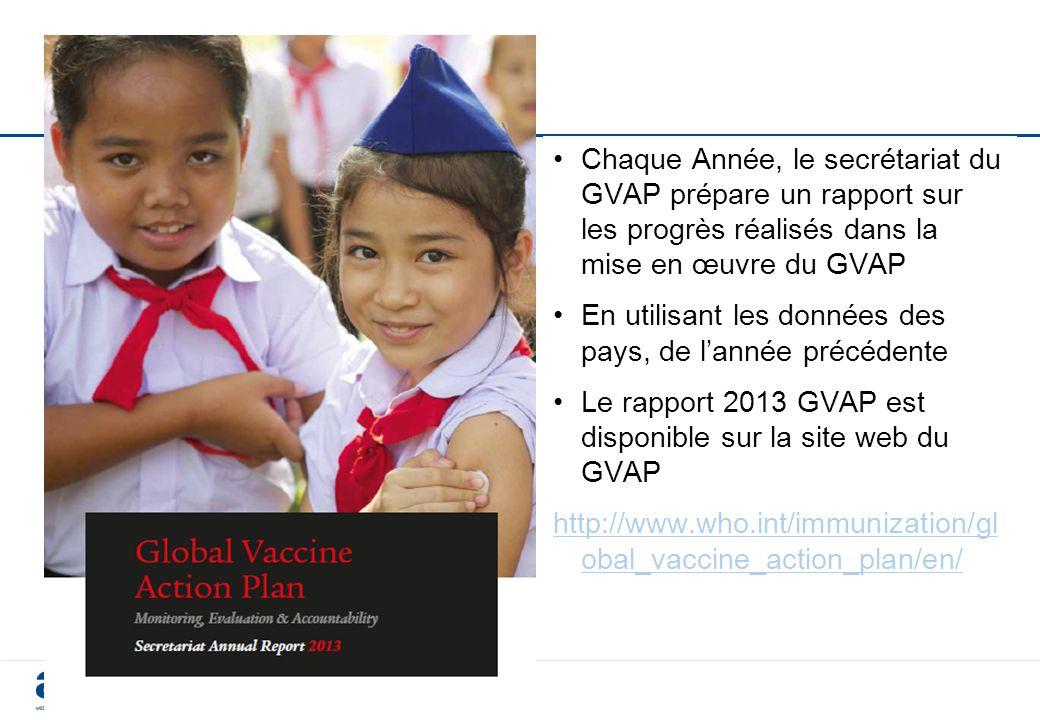 Chaque Année, le secrétariat du GVAP prépare un rapport sur les progrès réalisés dans la mise en œuvre du GVAP En utilisant les données des pays, de l'année précédente Le rapport 2013 GVAP est disponible sur la site web du GVAP http://www.who.int/immunization/gl obal_vaccine_action_plan/en/