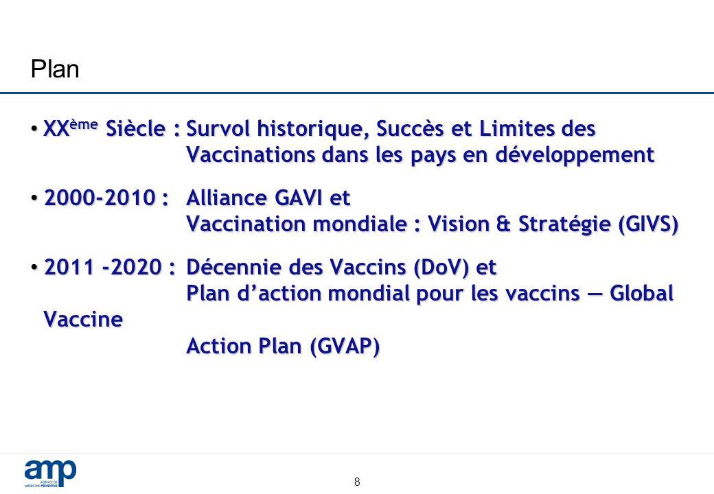 8 Plan XX ème Siècle :Survol historique, Succès et Limites des Vaccinations dans les pays en développement XX ème Siècle :Survol historique, Succès et Limites des Vaccinations dans les pays en développement 2000-2010 :Alliance GAVI et Vaccination mondiale : Vision & Stratégie (GIVS) 2000-2010 :Alliance GAVI et Vaccination mondiale : Vision & Stratégie (GIVS) 2011 -2020 :Décennie des Vaccins (DoV) et Plan d'action mondial pour les vaccins — Global Vaccine Action Plan (GVAP) 2011 -2020 :Décennie des Vaccins (DoV) et Plan d'action mondial pour les vaccins — Global Vaccine Action Plan (GVAP)