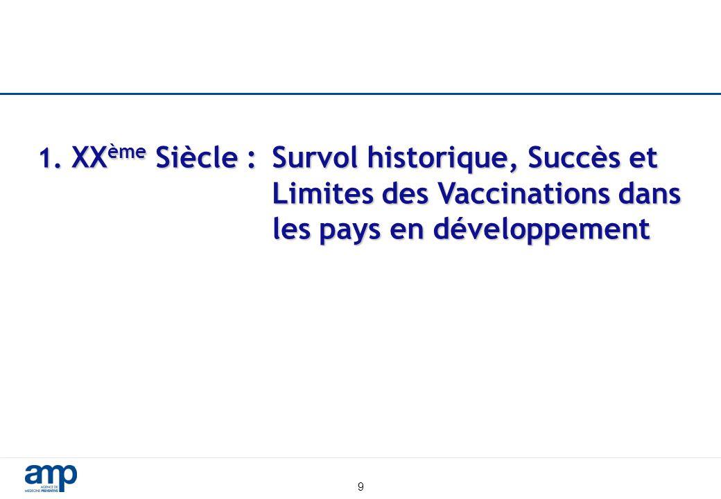 9 1. XX ème Siècle :Survol historique, Succès et Limites des Vaccinations dans les pays en développement