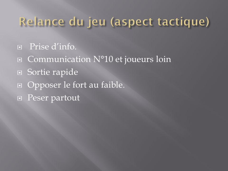  Utilisation de système (jeu codifié) lorsque que la défense est placée.