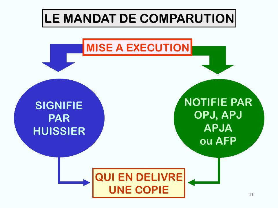 11 LE MANDAT DE COMPARUTION SIGNIFIE PAR HUISSIER NOTIFIE PAR OPJ, APJ APJA ou AFP MISE A EXECUTION QUI EN DELIVRE UNE COPIE