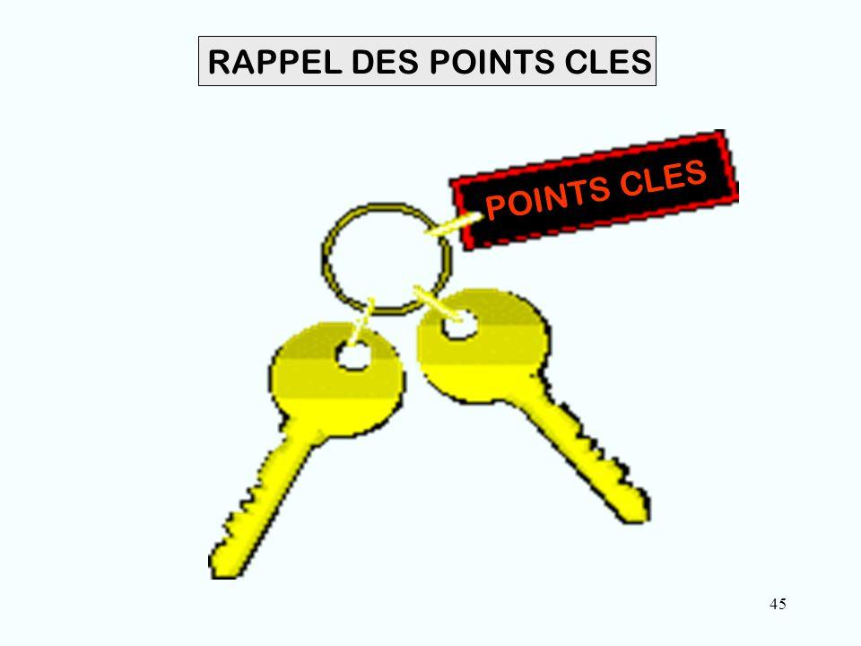 45 RAPPEL DES POINTS CLES POINTS CLES