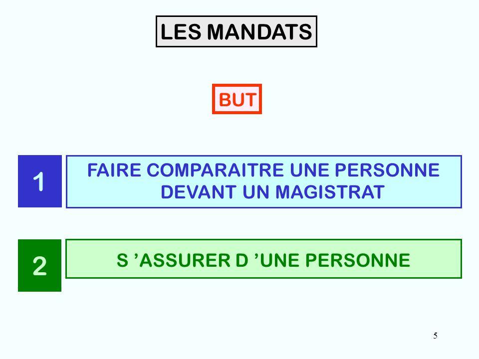 5 LES MANDATS BUT S 'ASSURER D 'UNE PERSONNE 2 FAIRE COMPARAITRE UNE PERSONNE DEVANT UN MAGISTRAT 1