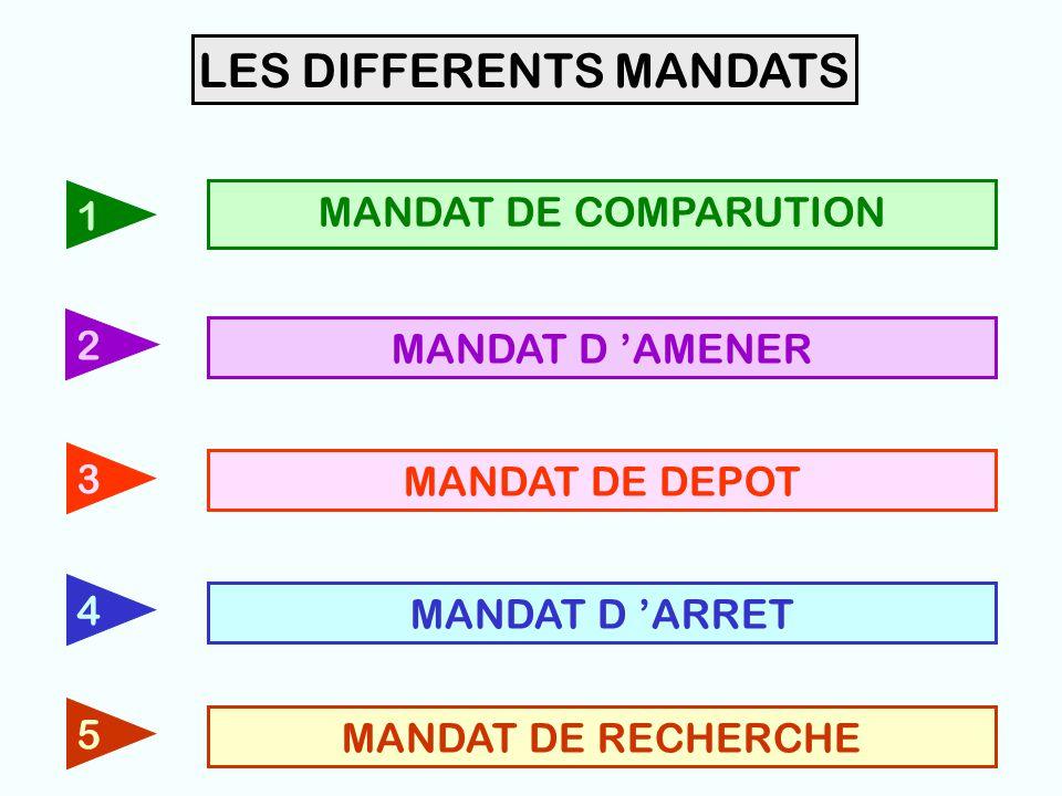 6 LES DIFFERENTS MANDATS MANDAT DE COMPARUTION 1 MANDAT D 'AMENER 2 MANDAT DE DEPOT 3 MANDAT D 'ARRET 4 MANDAT DE RECHERCHE 5