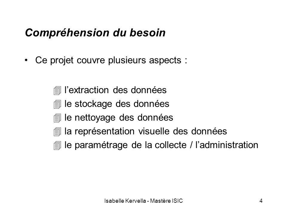 Isabelle Kervella - Mastère ISIC4 Compréhension du besoin Ce projet couvre plusieurs aspects : 4 l'extraction des données 4 le stockage des données 4 le nettoyage des données 4 la représentation visuelle des données 4 le paramétrage de la collecte / l'administration