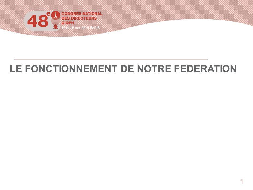1 LE FONCTIONNEMENT DE NOTRE FEDERATION