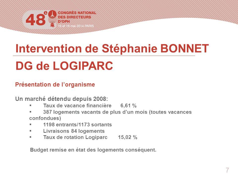 Intervention de Stéphanie BONNET DG de LOGIPARC Présentation de l'organisme Un marché détendu depuis 2008:  Taux de vacance financière 6,61 %  387 l