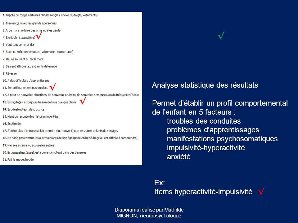 Ex: Items hyperactivité-impulsivité √ √ √ √ √ Analyse statistique des résultats Permet d'établir un profil comportemental de l'enfant en 5 facteurs :