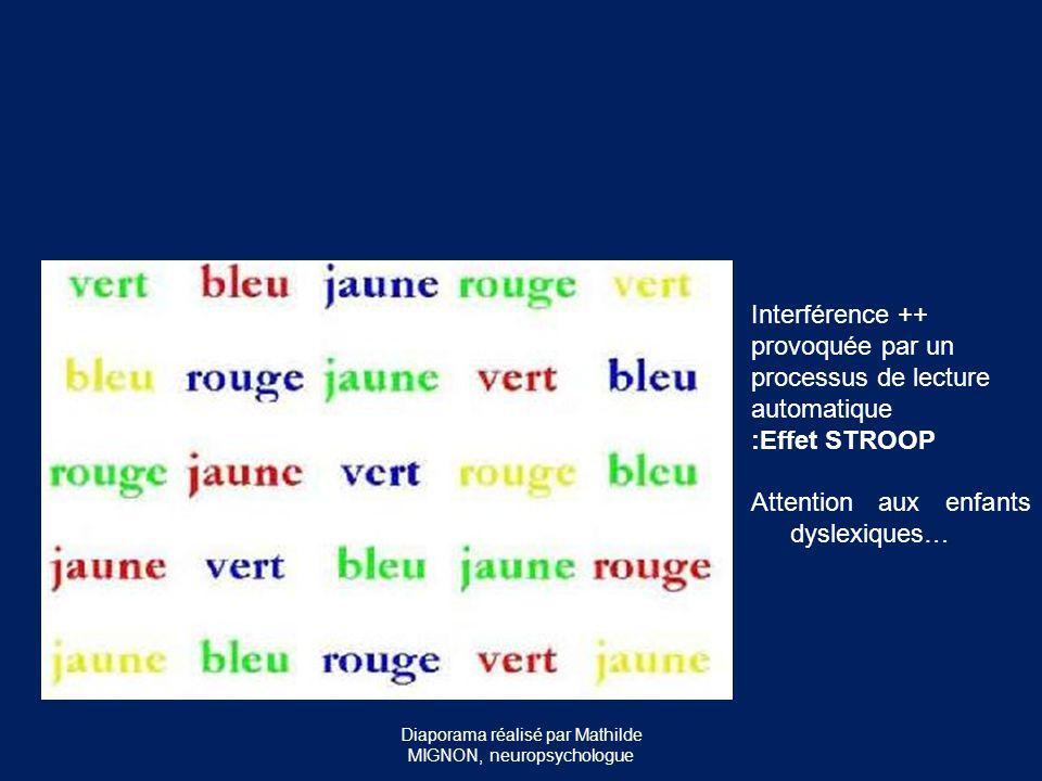 Interférence ++ provoquée par un processus de lecture automatique :Effet STROOP Attention aux enfants dyslexiques… Diaporama réalisé par Mathilde MIGN