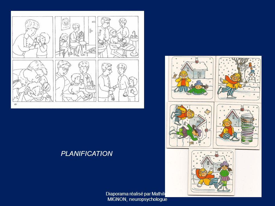 PLANIFICATION Diaporama réalisé par Mathilde MIGNON, neuropsychologue