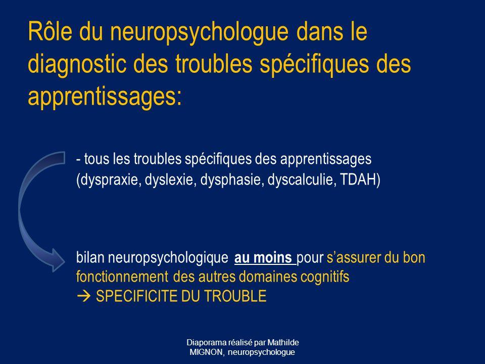 Rôle du neuropsychologue dans le diagnostic des troubles spécifiques des apprentissages: - tous les troubles spécifiques des apprentissages (dyspraxie