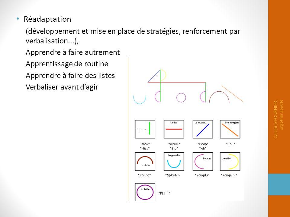 Réadaptation (développement et mise en place de stratégies, renforcement par verbalisation...), Apprendre à faire autrement Apprentissage de routine A