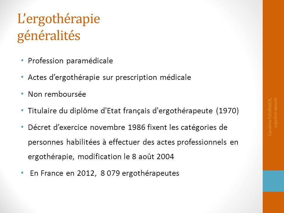 L'ergothérapie généralités Profession paramédicale Actes d'ergothérapie sur prescription médicale Non remboursée Titulaire du diplôme d'Etat français