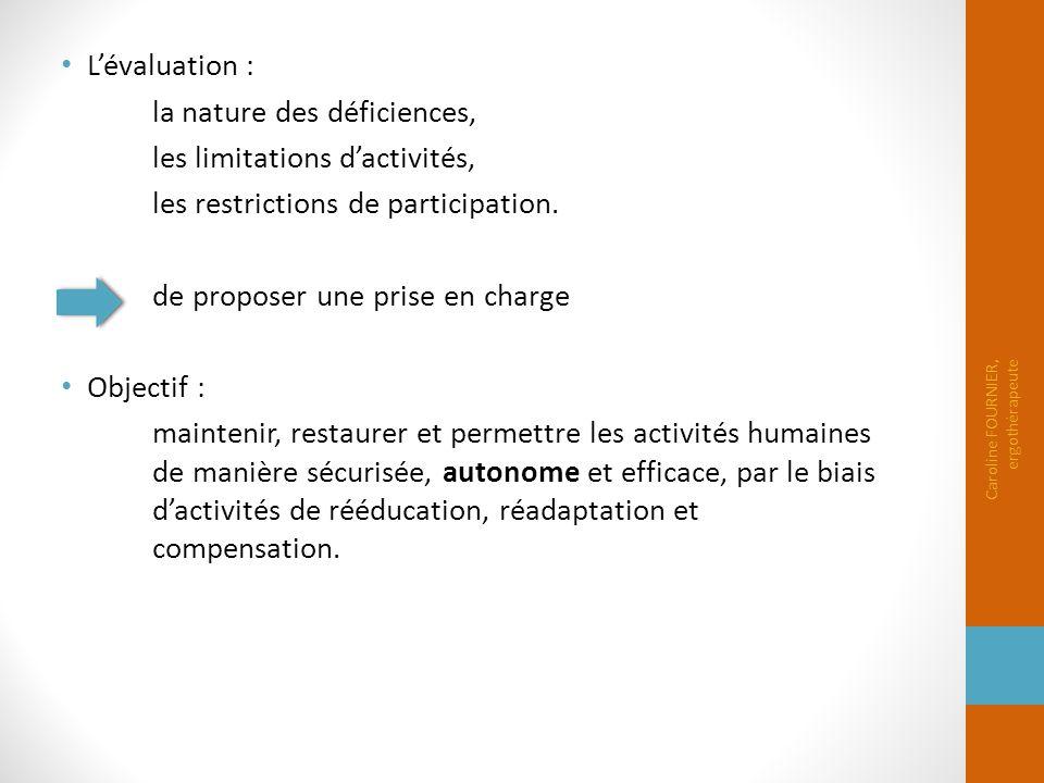 L'évaluation : la nature des déficiences, les limitations d'activités, les restrictions de participation. de proposer une prise en charge Objectif : m