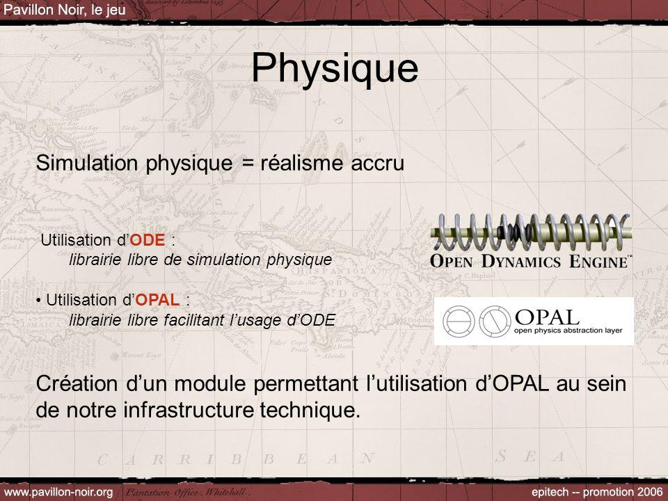Simulation physique = réalisme accru Utilisation d'ODE : librairie libre de simulation physique Utilisation d'OPAL : librairie libre facilitant l'usage d'ODE Création d'un module permettant l'utilisation d'OPAL au sein de notre infrastructure technique.