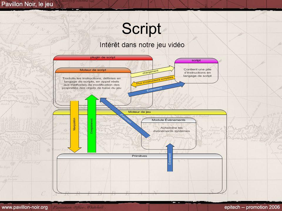 Script Intérêt dans notre jeu vidéo