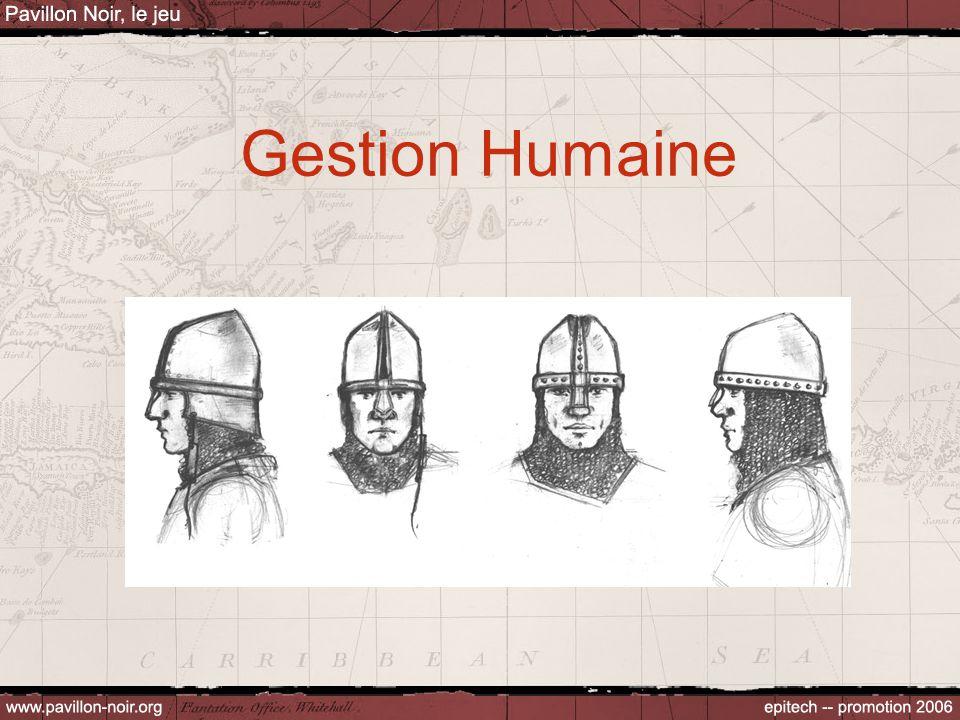 Gestion Humaine