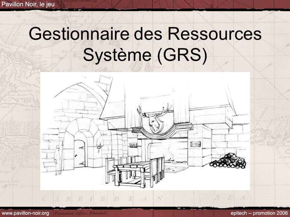 Gestionnaire des Ressources Système (GRS)