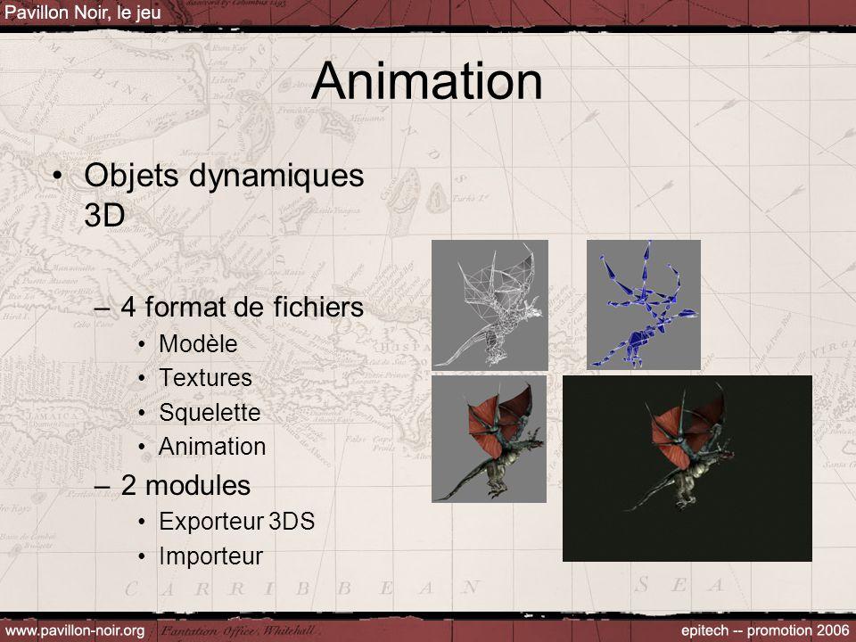 Animation Objets dynamiques 3D –4 format de fichiers Modèle Textures Squelette Animation –2 modules Exporteur 3DS Importeur