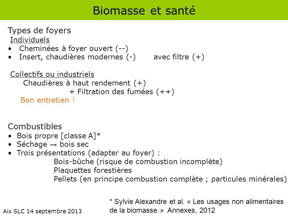 Biomasse et santé Aix SLC 14 septembre 2013 Types de foyers Individuels Cheminées à foyer ouvert (--) Insert, chaudières modernes (-) avec filtre (+)