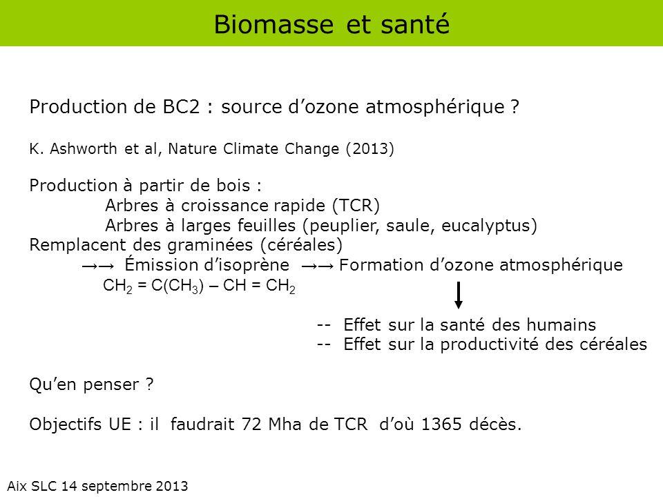 Biomasse et santé Aix SLC 14 septembre 2013 Production de BC2 : source d'ozone atmosphérique ? K. Ashworth et al, Nature Climate Change (2013) Product
